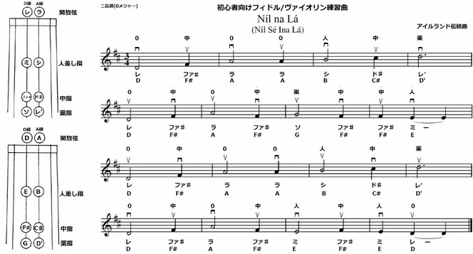 フィドル バイオリン 練習曲 Nil na La