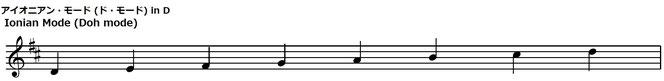 ケルト音楽 音階 モーダルスケール