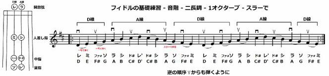 バイオリン 音階 スラ―