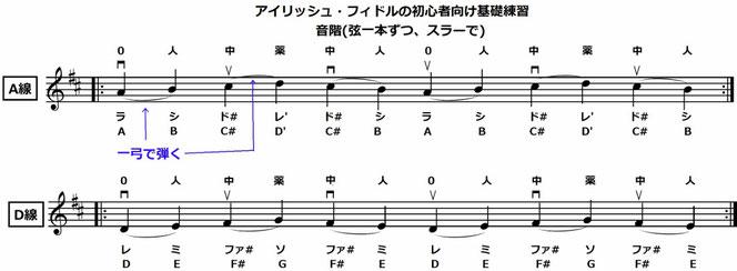 バイオリン スラ― ボウイング 練習