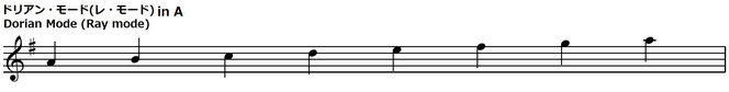 ケルト音楽 音階 ドリア調