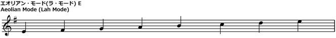 旋法 音階 モード
