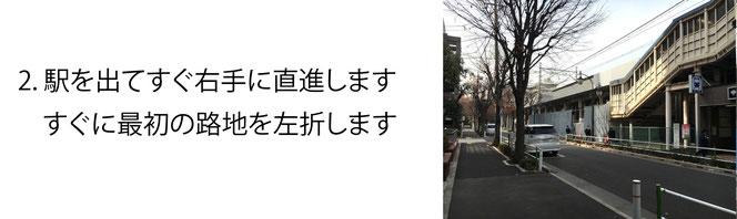 道案内2(西台駅)_山口眼科クリニック