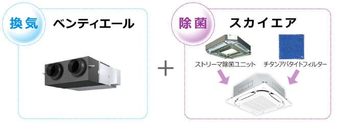 ダイキン換気とエアコン除菌金額