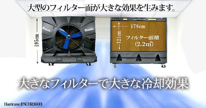 ポートアクール冷風機のメリットportacool