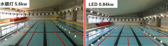 プールLED水銀灯 耐腐食LED(塩素+高温多湿)
