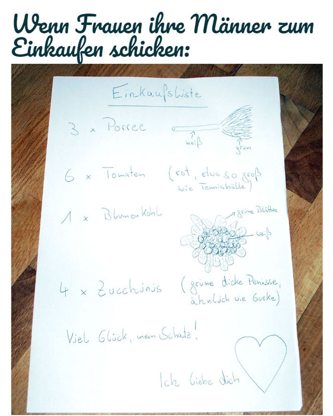 Die Einkaufsliste für Männer (Foto: Früherwisser Media)