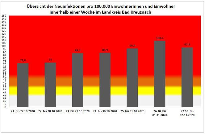 Per Klick auf die Grafik vergrößern. Grafik: Kreisverwaltung Bad Kreuznach