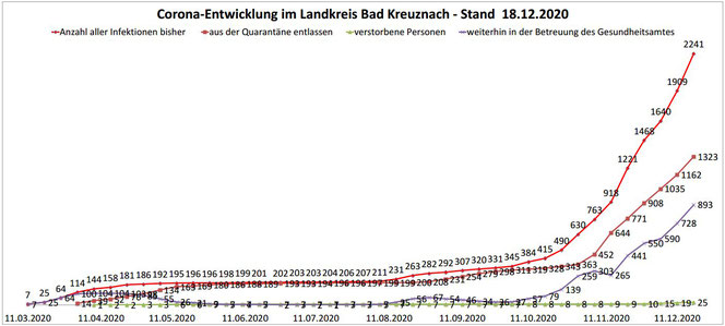 Kreisverwaltung Bad Kreuznach