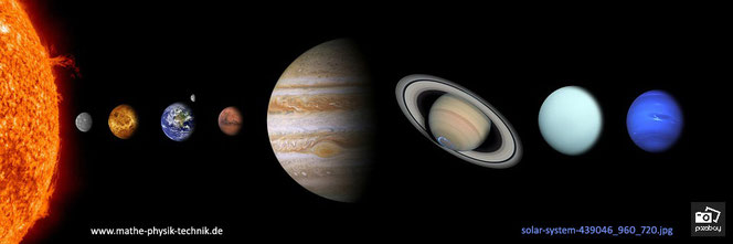 Abb. 1: Planeten