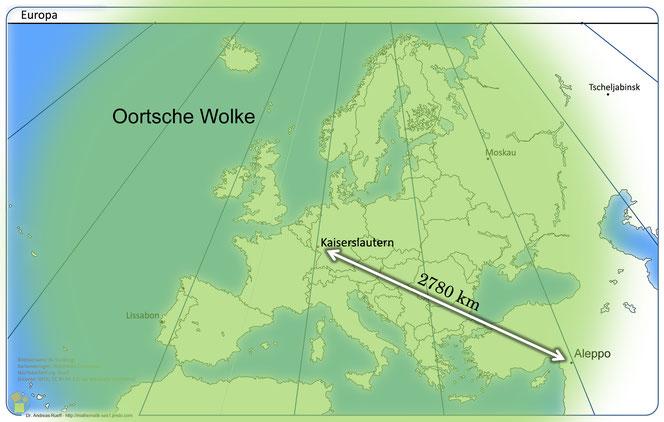 Abb. 10: Oortsche Wolke 2