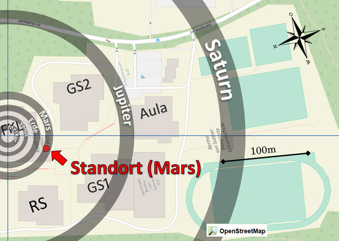 Standort - Mars