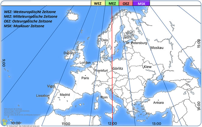 Abb 4: Europa