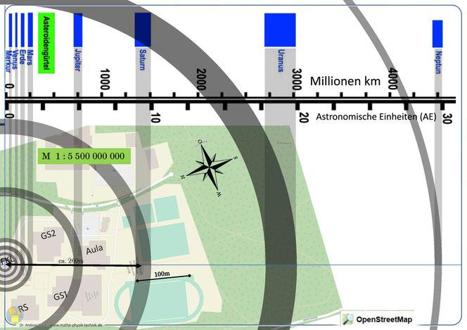 Abb. 12: Schulzentrum Süd -  Sechs Planetenbahnen auf dem Schulgelände