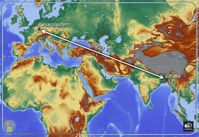 Abb. 11: Entfernung zu Alpha Centauri für den Modellmaßstab 1 : 5 500 000 000