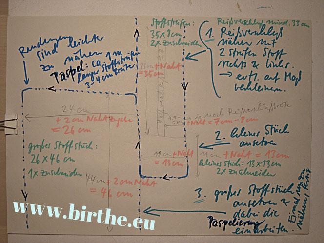 copyright www.birthe.eu Birthe Sülwald Kulturbeutel 5