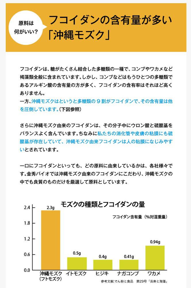 フコイダンの含有量が多い「沖縄モズク」