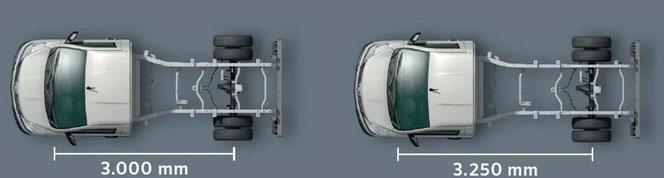 Piaggio Porter- Doppelbereifung Garage Stocker Muttenz
