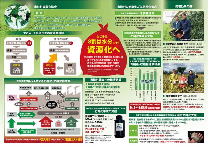 肥料パンフレットデザイン中面(市町村資源化協会様)作成印刷広告屋