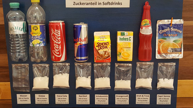 Blogartikel: Zucker in Softdrinks