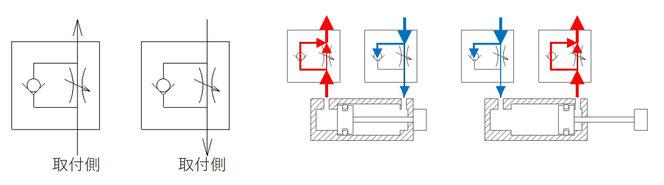 メータイン方式スピコン動作イメージ図