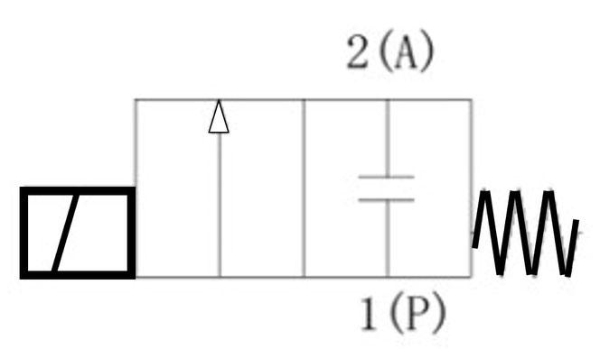 図1.3 電磁弁の駆動源