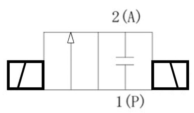図1.4 ダブルソレノイドタイプ