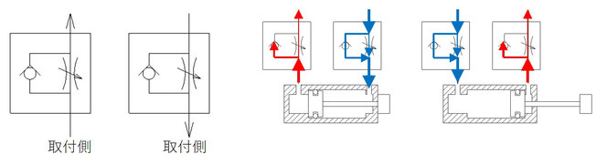 メータアウト方式スピコン動作イメージ図