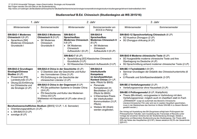 Studienverlaufsplan des B.Ed.-Hauptfachstudiengangs Chinesisch (Lehramt)