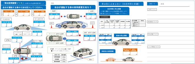 左-車両、死角認識度調査と検証  右-事前停止距離認識度調査と検証結果、感想