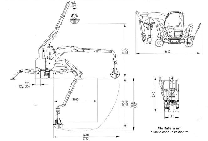 Friedhofsbagger BOKI 2052 - Technische Daten
