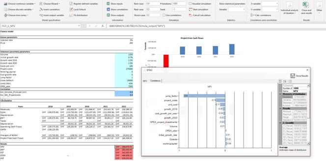 correlation excel monte carlo simulation MC FLO