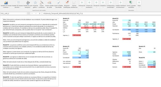 Planificación corporativa correlaciones series temporales y valor en riesgo