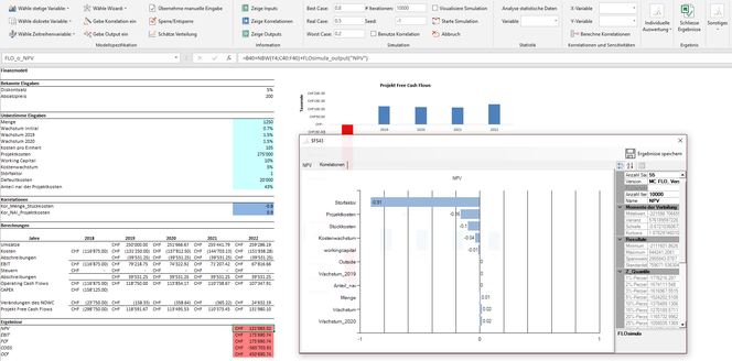 Korrelationen Correlation Correlaciónes Excel Tornado Simualation Simulación MC FLO Pearson