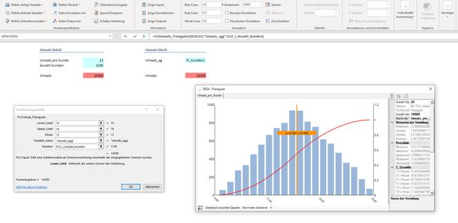 MC FLO Excel Monte Carlo Simulation Multiplikation von Risiken