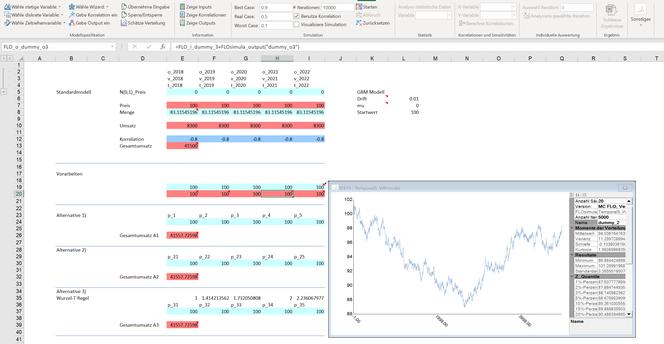 Monte Carlo Simulation geometrisch brownsche Bewegung Planung Umsatz Zeitreihe MC FLO