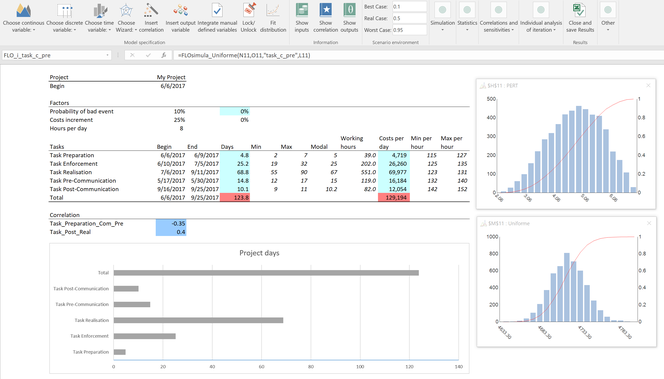 Project planning - with simulations - Monte-Carlo Simulation