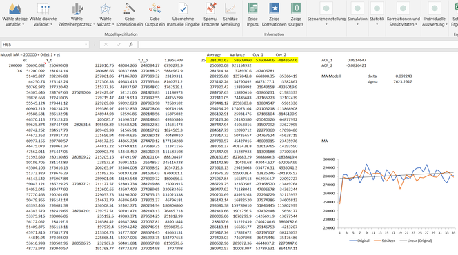 MA(1) Prozess Zeitreihe einfach Excel
