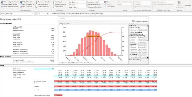 MA(1) Zeitreihe Excel einfach