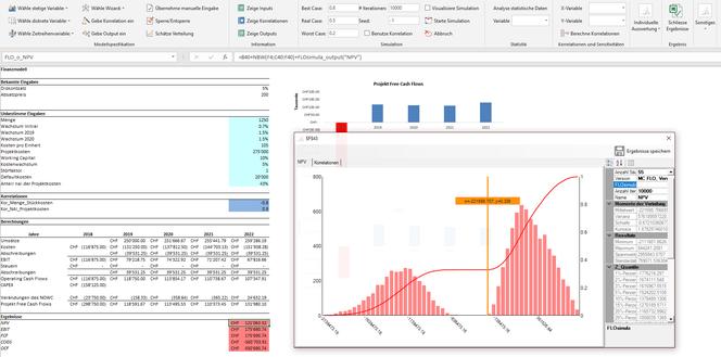 Monte Carlo Simulation Excel MC FLO Histogramm