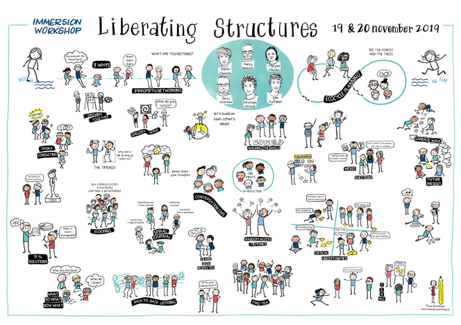 graphic recording of Liberating Structures