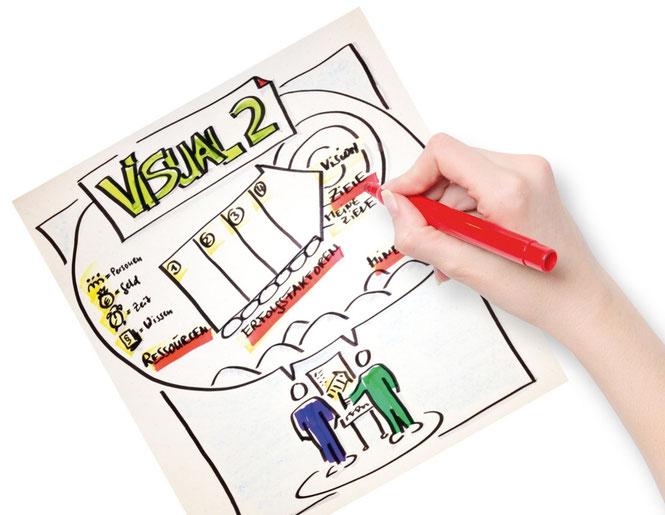 Hand die eine Visualisierung zum Kurs Visualisierung für Trainer, Coaches und Führungskräfte erstellt