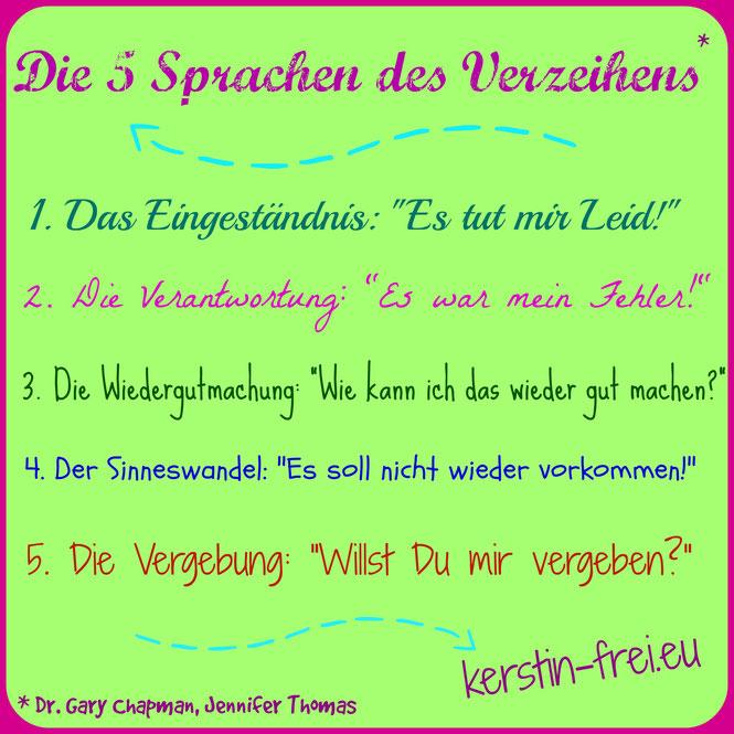 Gary Chapman, 5 Sprachen des Verzeihens, Kommunikation in Partnerschaft