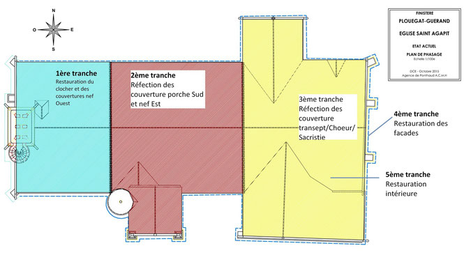 Plan de phasage des travaux de l'église St Agapit (Source : mairie de Plouégat-Guerrand)