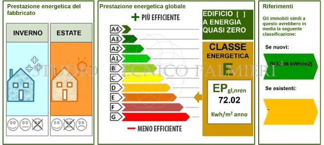 Attestato di prestazione energetica degli edifici APE. Certificazione energetica APE