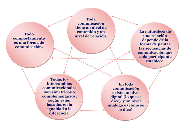 """swot analysis of grupo modelo The role of agricultural processing in  """"swot"""" analysis (strengths, weaknesses, opportunities,  its acquisition of grupo modelo although miller-coors."""