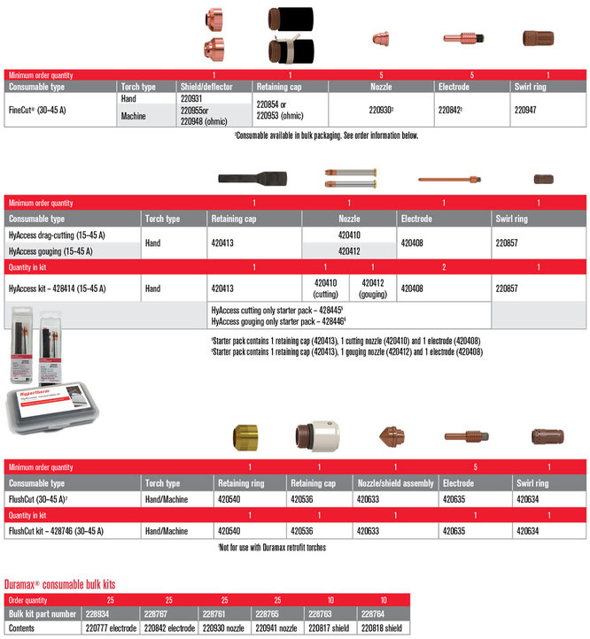 Consumibles para Powermax45 XP Hypertherm
