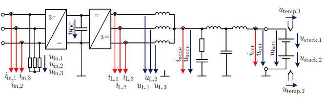 Bild 2: Aufbau und Messgrößen des Batterieprüfstandes