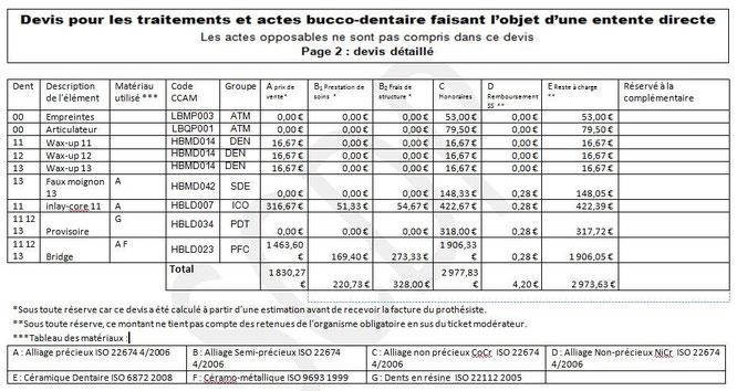 Le devis légal  bridge - Syndicat des Chirurgiens-Dentistes de Paris dd85f10ccbbf