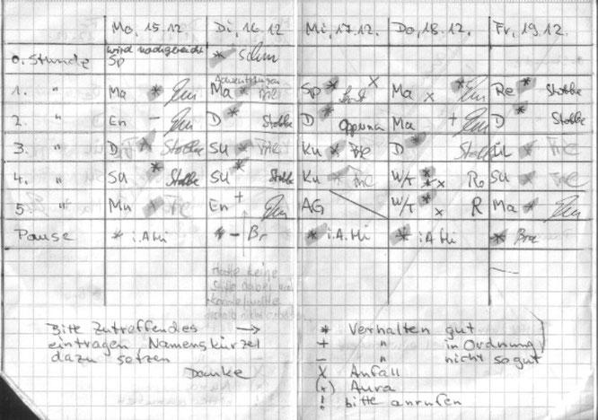 Bild: Fotokopie einer Seite im Oktavheft, wie oben beschrieben.